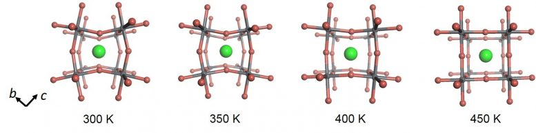 Crystal Structure and Emission Properties Change with Environment