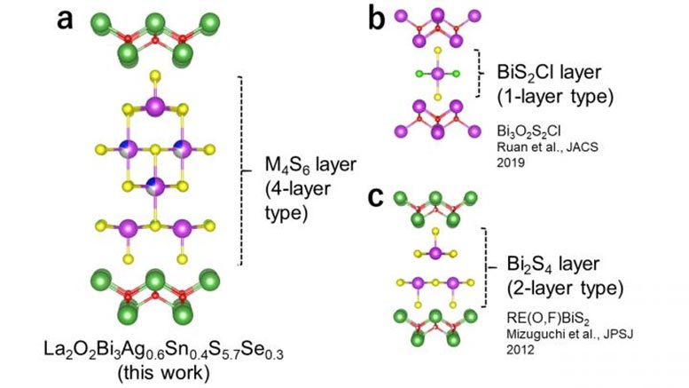 Crystalline Structure of Newly Created Superconductor