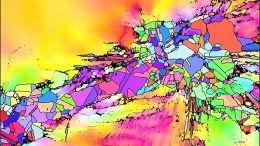 Crystallographic Orientation Map