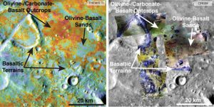 Mars Curiosity Rover Has Found Evidence of Ancient Top-of-Atmosphere Loss