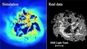 Dark Matter Is On The Move