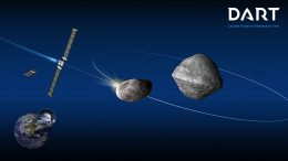 Dart Mission to Demonstrate a Planetary Defense Technique