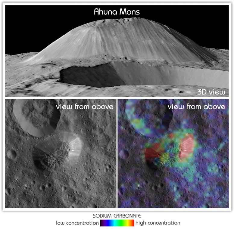 Dawn Spacecraft Reveals Changes on the Surface of Ceres