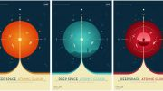 Deep Space Atomic Clock Posters