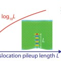 Defects in Polycrystalline Forms of Graphene Will Sap its Strength