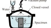 Degassing and Water Absorption Treatment