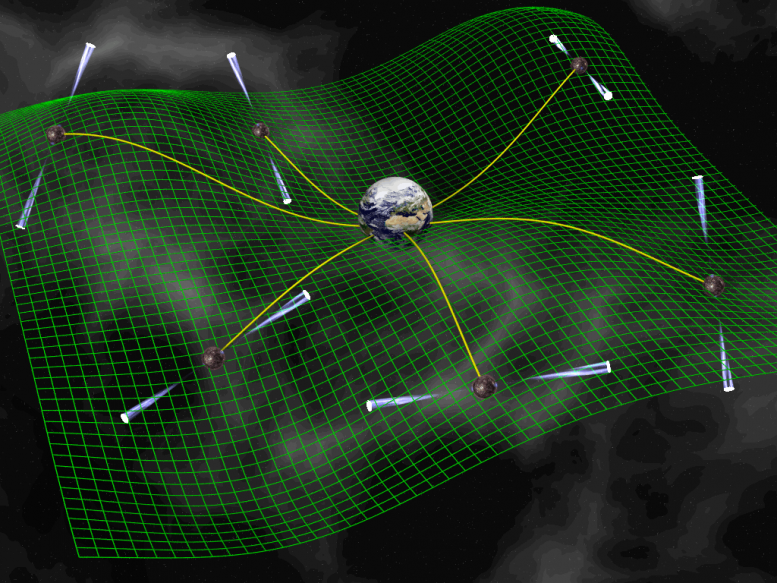 Detecting Gravitational Waves Using An Array of Pulsars