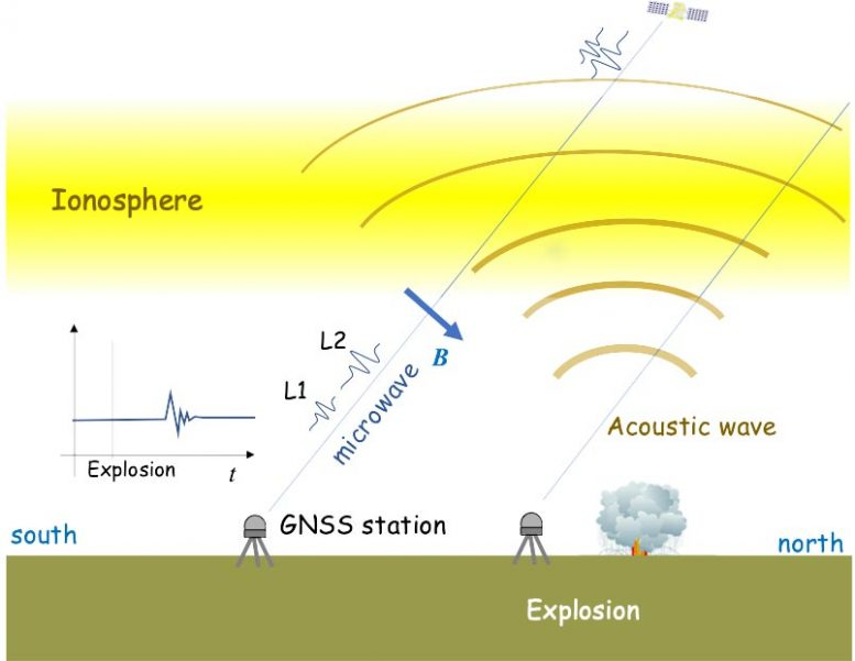 Detection of the Ionospheric Disturbance Caused by the Explosion