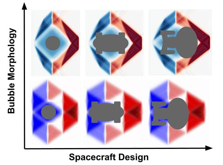 Different Spacecraft Designs Warp Bubbles