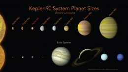 Discovery of New Planet Reveals Distant Solar System