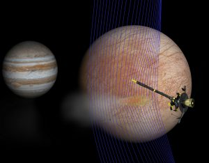 Does Europa Have the Ingredients to Support Life
