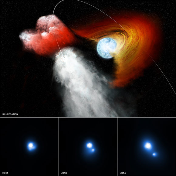 Double Star System Jettisons Material at Incredibly High Speeds