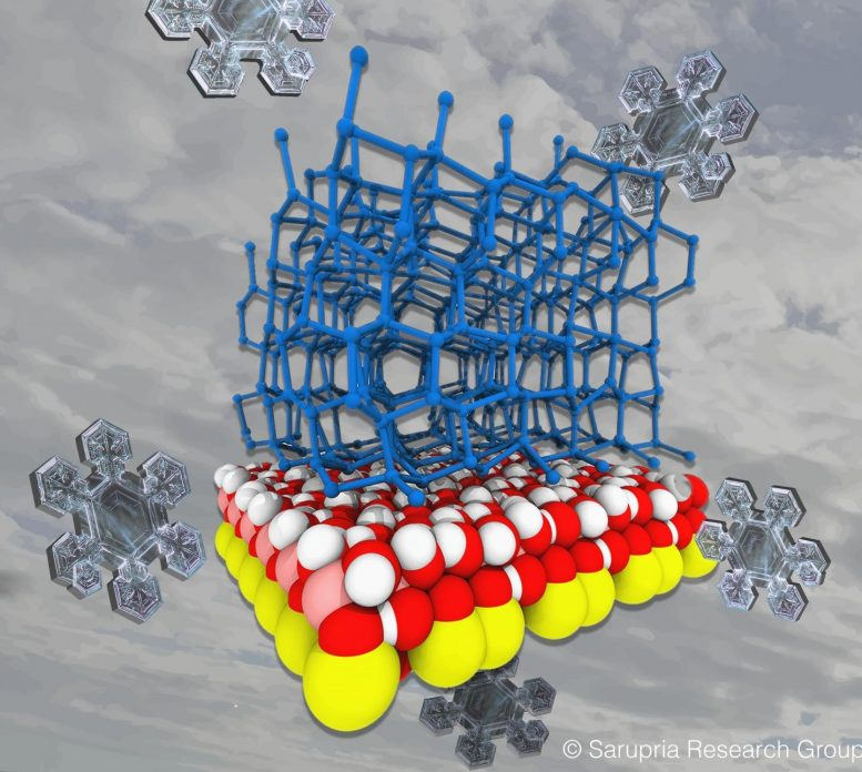 Dust Particle Water Molecules