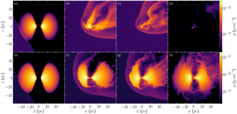 Dynamic Model Simulating Galactic Collisions