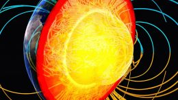 Earth Core Magnetic Field