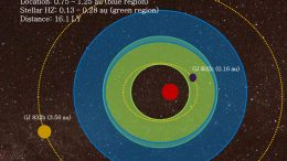 Earth-Like Planet May Exist in the GJ 832 System