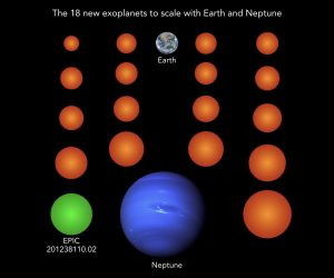 Earth Sized Exoplanets Discovered