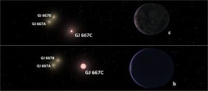 Earth like planet detected within the habitable zone of a nearby cool star