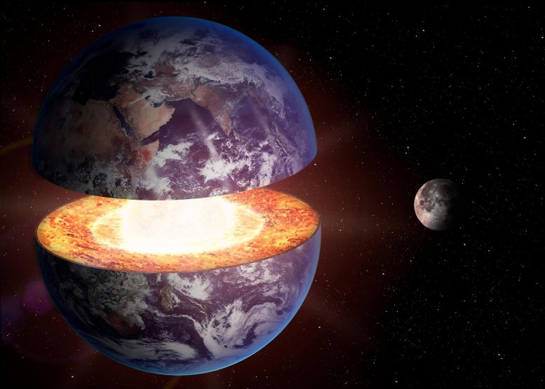 Earth's Core Structure