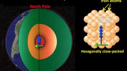Earth's Inner Core and Iron Crystallization