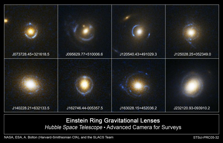 Einstein Ring Gravitational Lenses