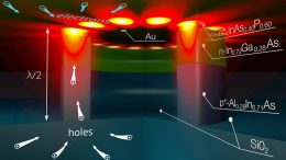 Electrically Pumped Surface Plasmon Polariton Nanolaser
