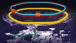 Electron-Ion Collider