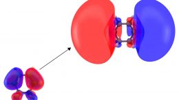 Electron Orbitals Balloon Out Light