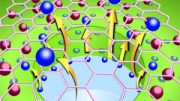 Electrons emitted from the interface of oxide and silicon