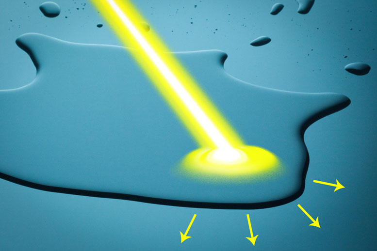 Engineers Control and Separate Fluids Using Visible Light