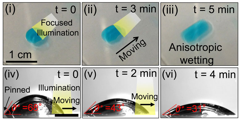 Engineers Separate Fluids Using Visible Light