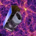 Euclid to Probe Dark Matter and Dark Energy