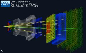 Evidence Suggests Subatomic Particles Could Defy the Standard Model