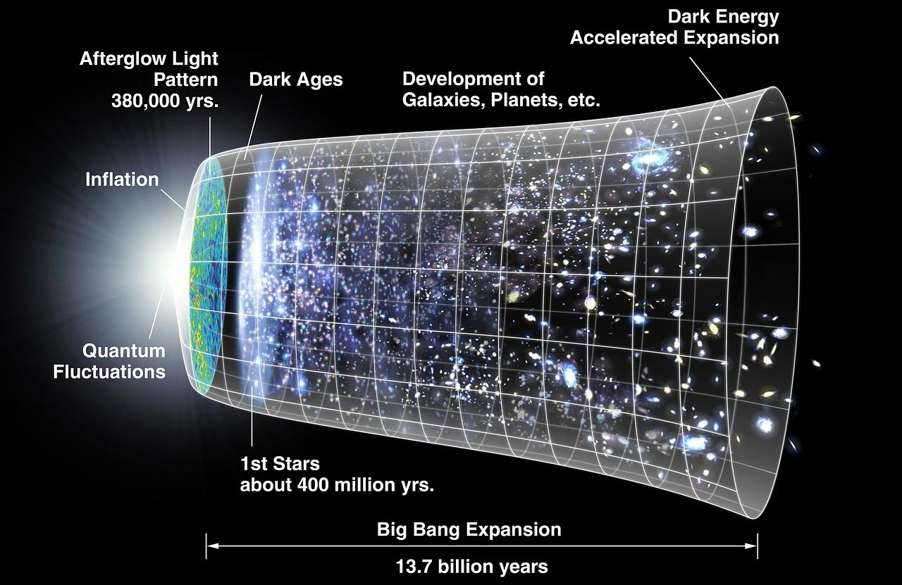 Dark Energy Experiment 16 Years in the Making Could Illuminate Origin, Evolution, Fate of Universe
