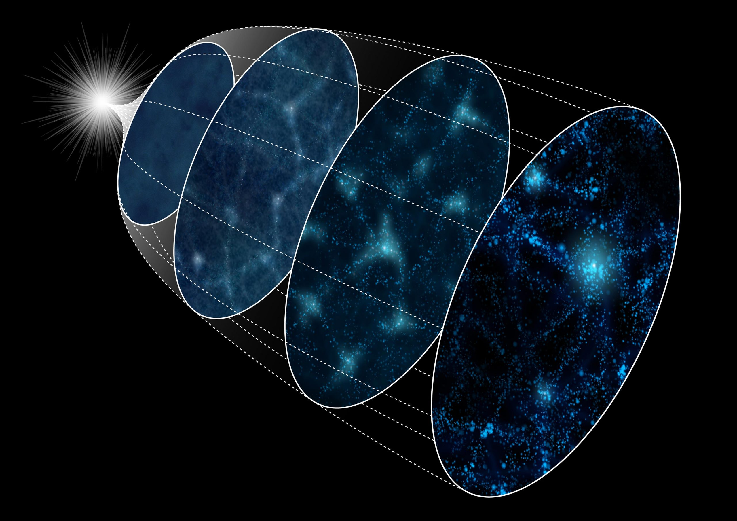 Supercomputer Turns Back Cosmic Clock for Insights Into One of the Most Important Mysteries in Modern Astronomy - SciTechDaily