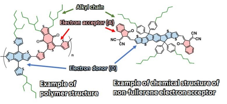 Example Chemical Structures