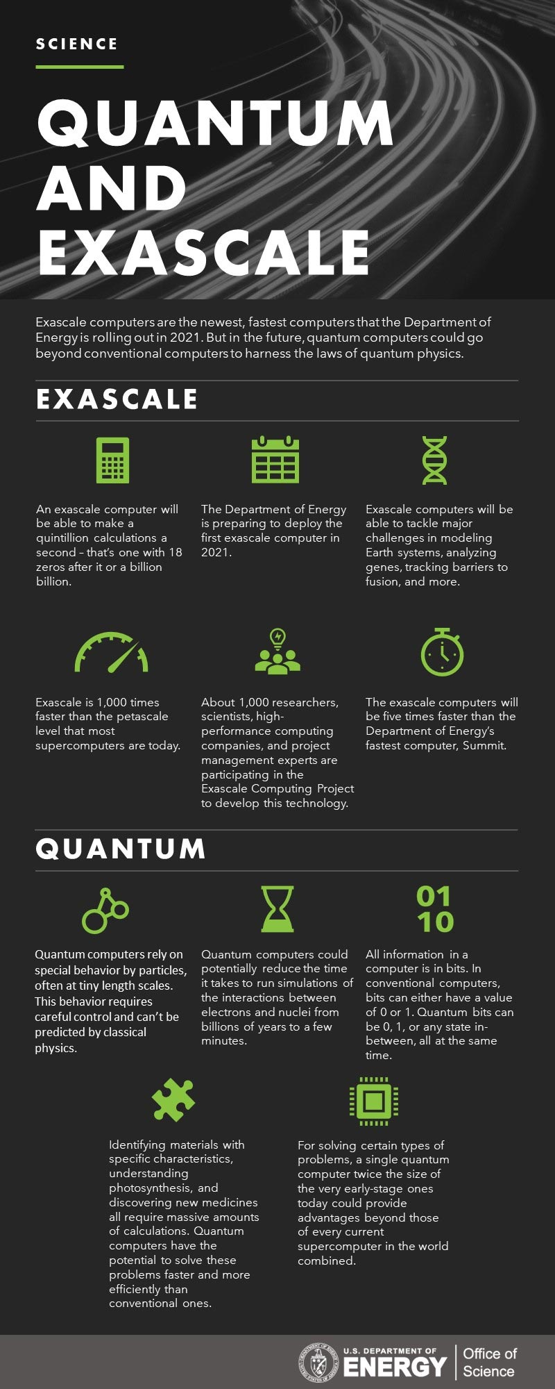 Exascale and Quantum Computers Infographic
