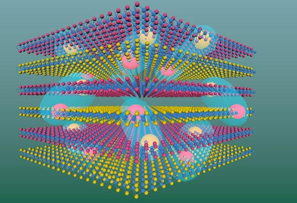 Excitons in Superlattice