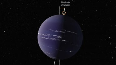 """Goldilocks Planets """"With a Tilt"""" Like Earth Are More Capable of Evolving Complex Life"""