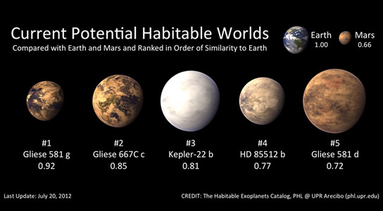 Exoplanets May Have Lobster Shaped Extrasolar Oceans