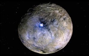 Exploring Ceres in Labs