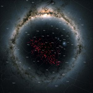 Extended Stellar Systems