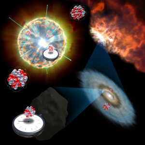 Falling Stars Hold Clues of Dying Stars