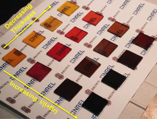 Faster, Cooler, Thinner, Better Perovskite Solar Cells