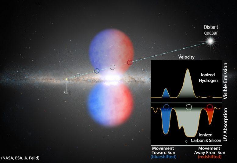 Fermi Bubbles WHAM Telescope