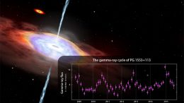 Fermi Mission Finds Hints of Gamma-ray Cycle in an Active Galaxy PG 1553+113