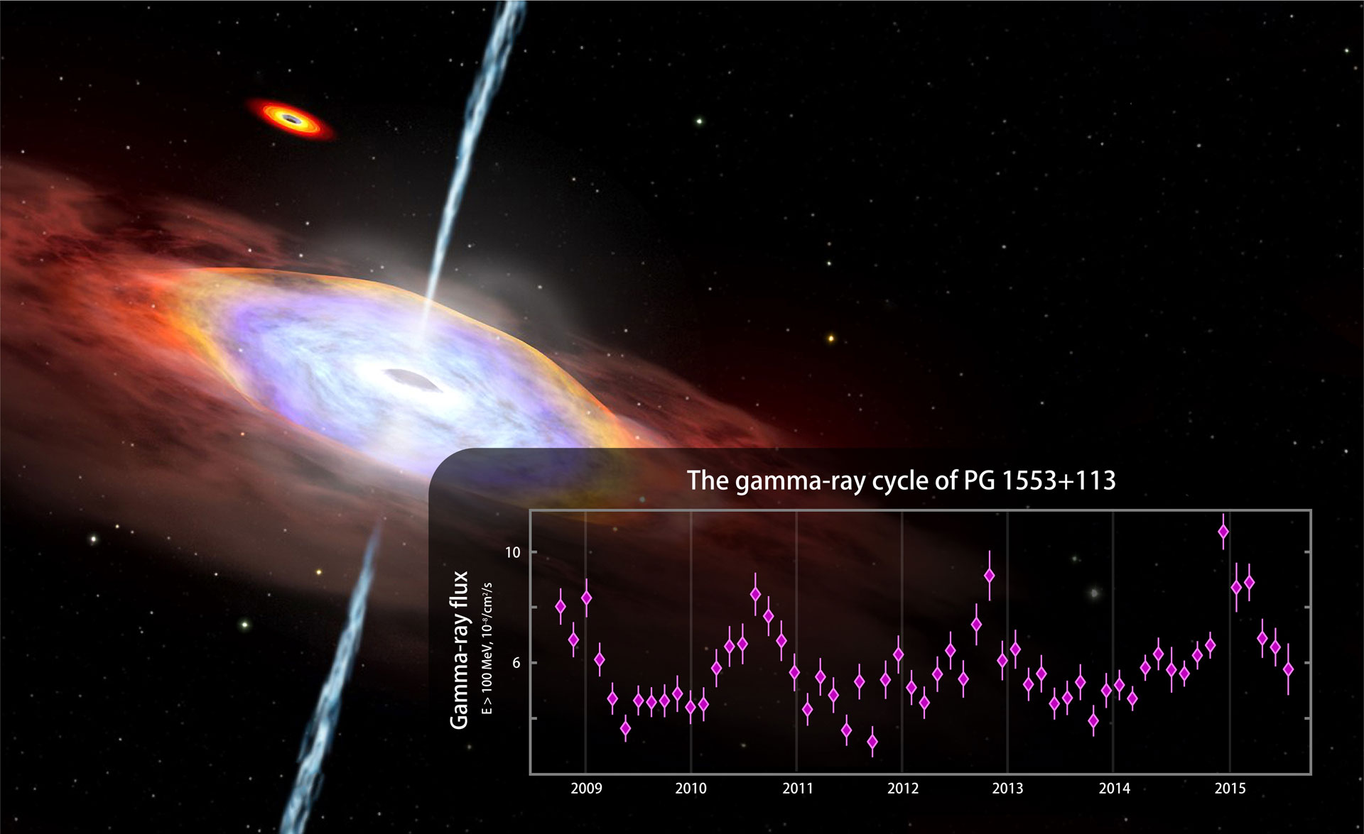 new potential class of long gamma ray bursts Holeums as potential candidates for some short  for this class of gamma ray bursts several  t nakamuraa unified model of short and long gamma-ray bursts,.