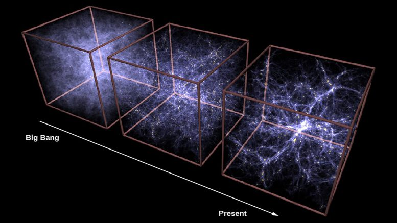 Filaments and Superclusters of Galaxies
