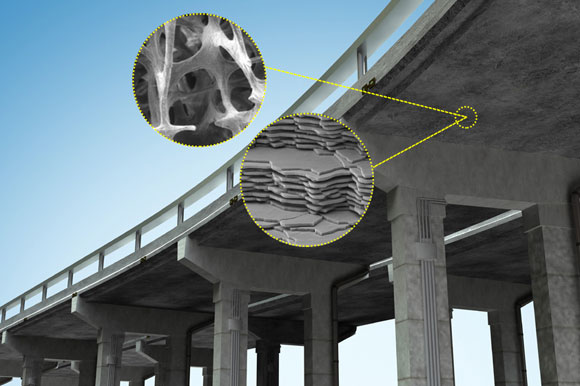 Finding a New Formula for Concrete