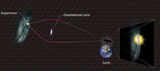 First Ever Type Ia Supernova Magnified by a Gravitational Lens
